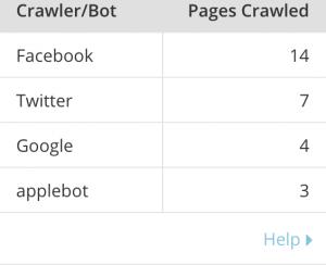 Analytics de Cloudflare donde muestra los crawler que indexan tu sitio