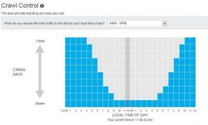 Estadística de rastreo de la araña web de Bing