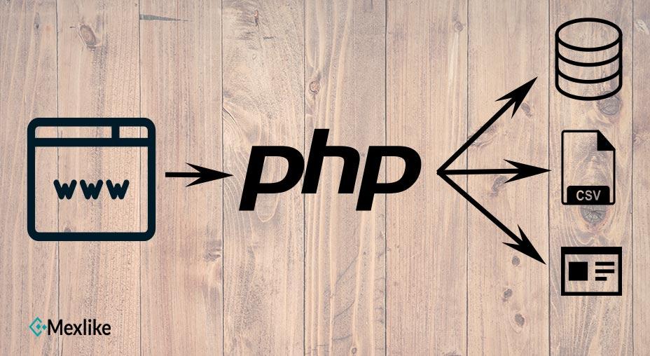 Primero pasos de Web Scraping con PHP